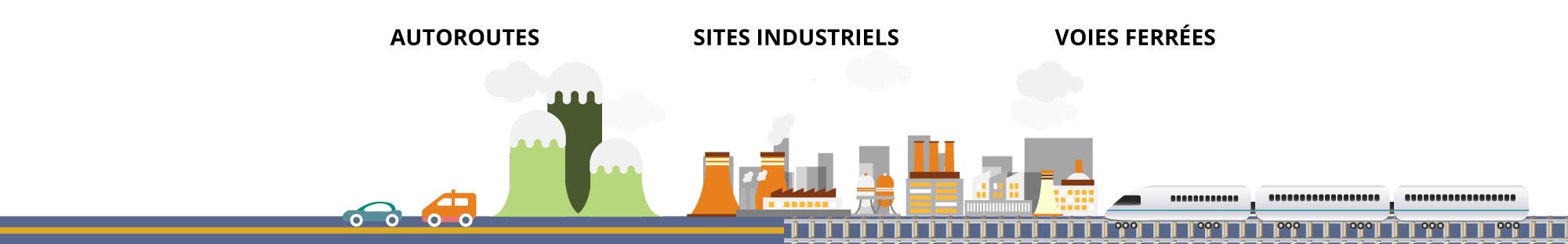 aapp sites industriels